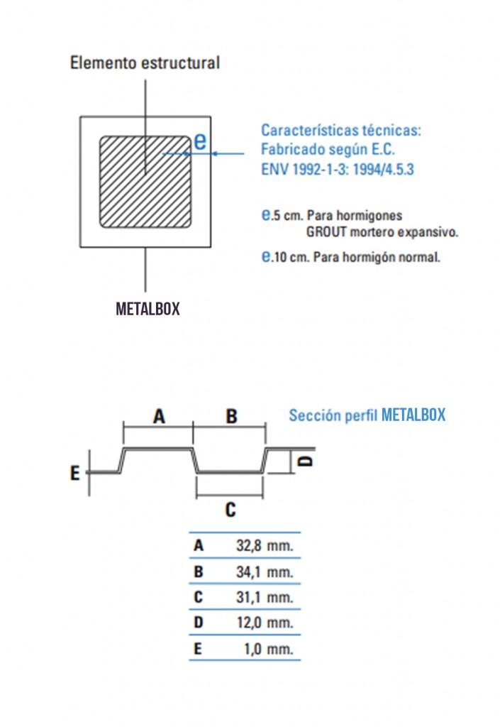 METALBOX ESQUEMA